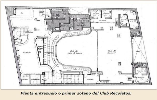 Teatro Club Recoletos