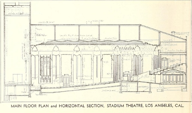 Fox Stadium Theatre