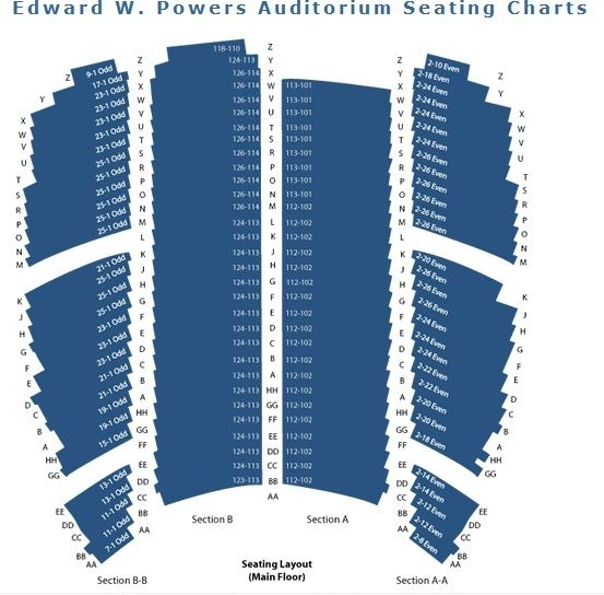 Main Floor seating chart