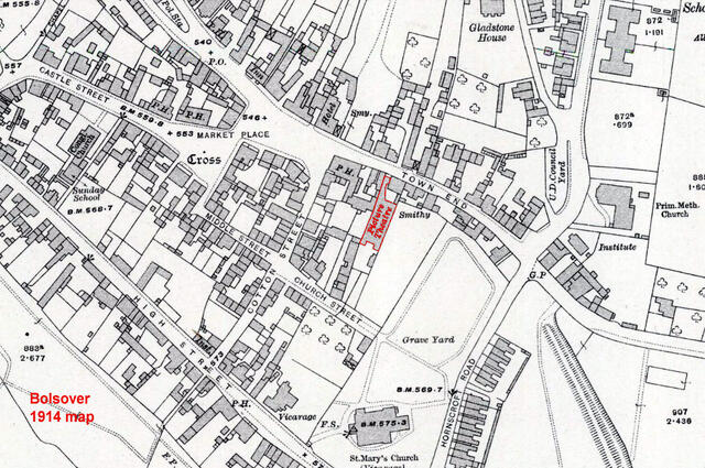 Location shown on 1914 OS Map