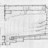 Radio City Music Hall, New York - Cross-Section Diagram