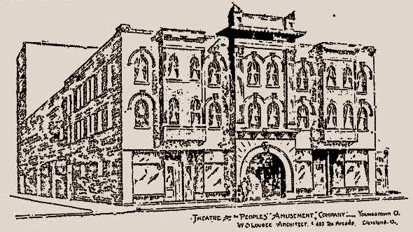 Artist Exterior View - 1901