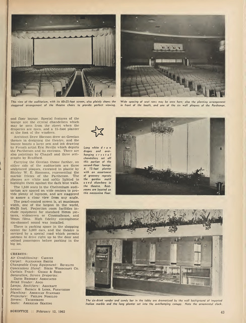 Cheltenham Theatre