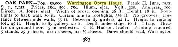 Warrington Opera House
