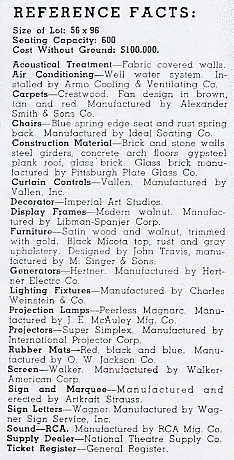 The Trylon Theater was featured in the 1941 Theatre Catalog. These are some noteworthy facts.