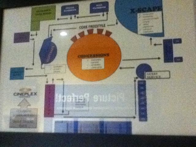 CLSM Floor plans